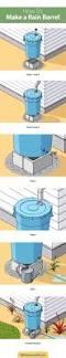275 best rain water images on pinterest water storage rain