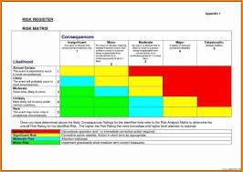 risk management templates in excel 100 images a risk