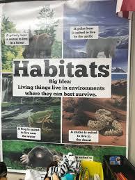 habitat instruction