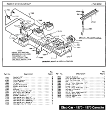 ez go golf carts wiring diagram efcaviation com best 1998 cart