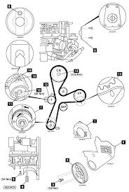 hyundai santa fe fuse diagram 2004 chevy colorado fuse box diagram estrategys co