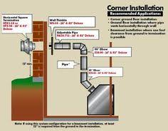 Gas Fireplace Flue by The Chimney Pack Is Used When You Are Running The Flue Internally
