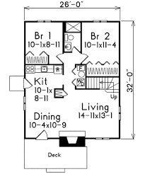 blog new not so big bungalow plan by sarah susanka houseplans