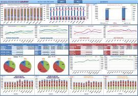 Microsoft Excel Dashboard Template Ms Excel Dashboard Exle Resume Romaric Casabielhe