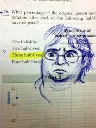 Half Life 3 Confirmed Meme - half life 3 confirmed know your meme