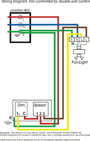 wire color code for ceiling fans integralbook com