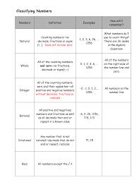 Multiplying And Dividing Negative Numbers Worksheet Worksheets Level 7 Mathematics World