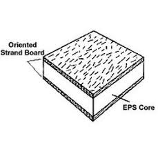Sips Floor Plans New Sip Structural Insulated Panels Sips Non Warping Patented