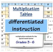 Multiplication Time Tables Multiplication U2013 Time Tables U2013 Differentiated Instruction Kids Read
