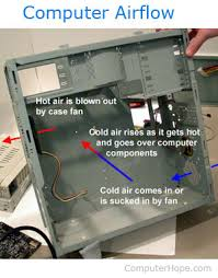 what is the best fan that blows cold air should my computer fans be or blowing