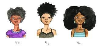 Hair Types by What Is My Hair Type Popsugar