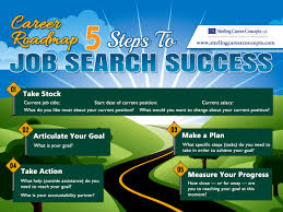 search road map infographic career roadmap sterling career concepts