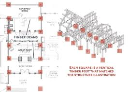 read the plan how to read timber frame floor plans