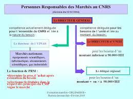 bureau num ique du directeur formation marchés dr2 b bureau des marchés février ppt