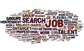 the word resume word cloud your resume