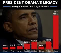 Anti Obama Memes - 804 best anti obama has nothing to do with race images on pinterest