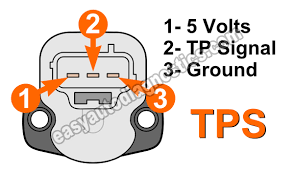 throttle position sensor jeep grand part 1 how to test the throttle position sensor 2000 2007 4 7l