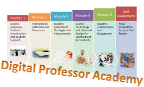 esl dissertation abstract ghostwriters site for mba thesis