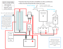 solar panels wiring diagram installation yirenlu me noticeable power