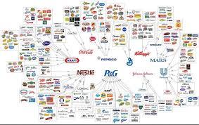 famous24 food companies archive famous24