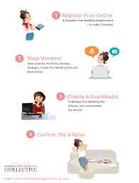 online wedding planner attractive wedding planner online free destination wedding