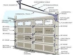 Overhead Door Hinges Garage Door Opener Hardware Parts Pieces And Prefab Two Story Garage
