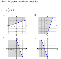 linear inequalities quiz quizizz