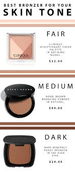 best bronzer for light skin the best bronzers for every skin tone beauty bets