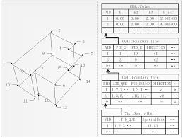 ijgi free full text 3d cadastral data model based on conformal