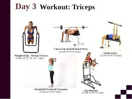 Tricep Close Grip Bench Press Gym Program For Beginners To Get Muscle