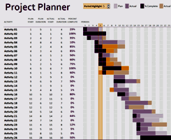 Excel 2013 Gantt Chart Template Project And Management Free Excel Templates From Activia