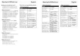 page 4 of pioneer radio hd radio tuner user guide manualsonline com