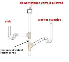 laundry sink plumbing diagram laundry sink drain size sink ideas