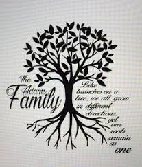 10 non tacky family reunion gift ideas family reunions gift and