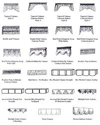 71 best how to draw curtains images on pinterest curtains
