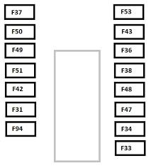 jeep renegade 2014 u2013 2015 u2013 fuse box diagram auto genius