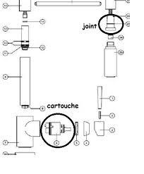 mitigeur cuisine luisina cartouche céramique ar91100 pour mitigeur luisina rcd75
