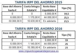 gastos deducibles de venta de vivienda 2015 en el irpf 3 pasos para calcular cuanto pagar por la venta de la vivienda