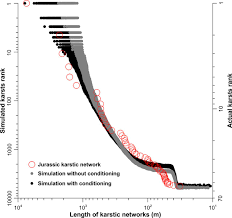 bureau des hypoth ues draguignan characterization of karstic networks by automatic extraction of