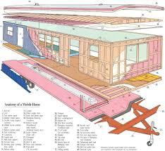 oakwood mobile home wiring diagram efcaviation com