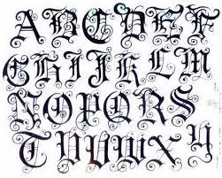 design tattoo fonts style 5434185 top tattoos ideas