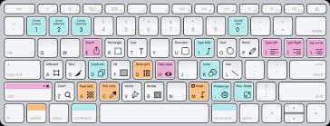 sketchkeys u2014 keyboard shortcuts stickers for sketch app