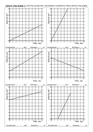 velocity time graph worksheet and answers by olivia calloway