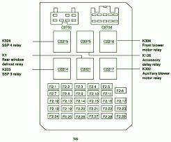 2000 ford f150 fuse box diagram under dash wiring diagrams