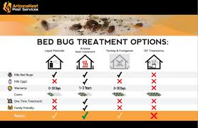 How Can I Kill Bed Bugs Compare Bed Bug Treatments Arizona Heat Pest Services