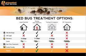 Bed Bug Heat Treatment Cost Estimate compare bed bug treatments arizona heat pest services