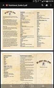 best 25 alkaline foods ideas on pinterest ph food chart