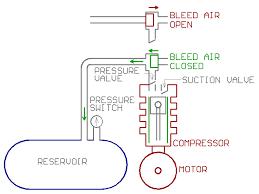 looking for star delta motor starter diagram electronics forum