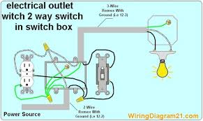 wiring an outlet to a light switch pin by cat6wiring on how to wire an outlet wiring diagram