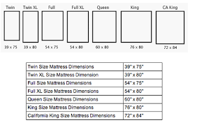 full bed compared to twin full bed frame dimensions na ryby info